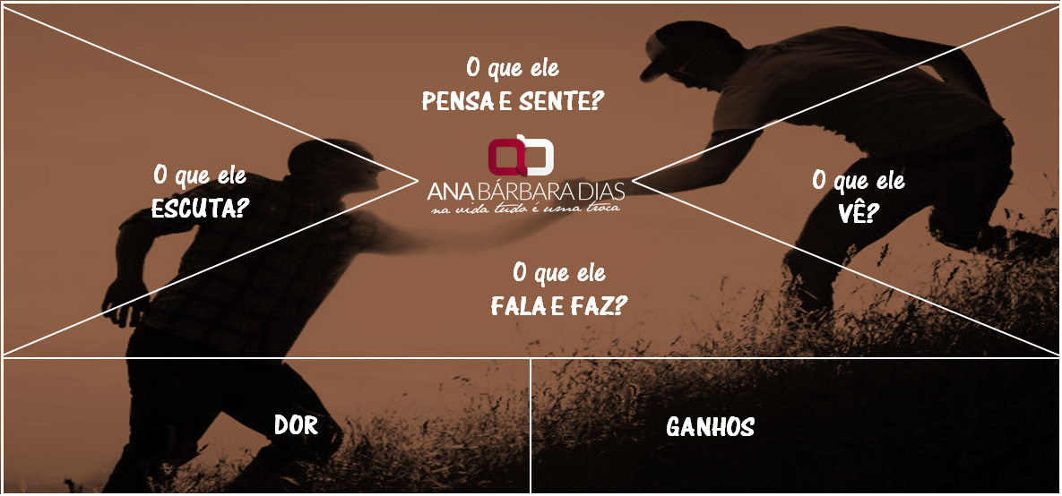 Marketing de empatia: o que é e como usar